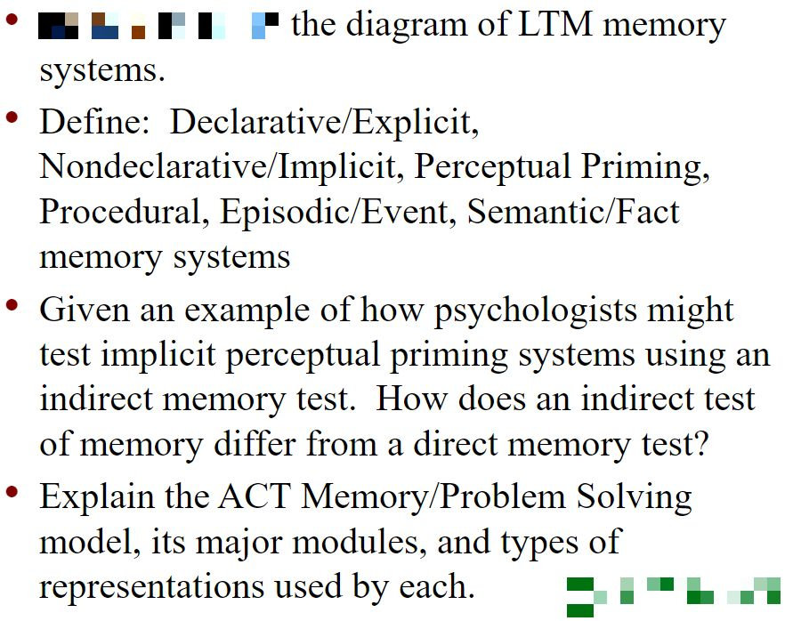 Solved Ll The Diagram Of Ltm Memory Systems Define