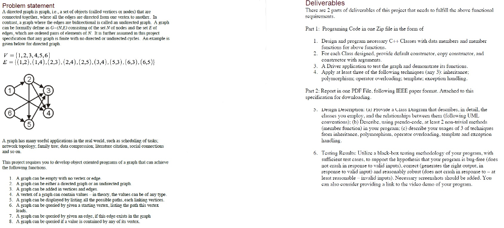 Solved Problem Statement A Directed Graph Is Graph Ie