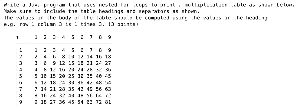 Solved Write A Java Program That Uses Nested For Loops To
