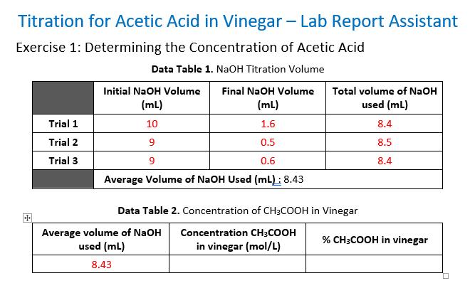 determination of acetic acid concentration in vinegar