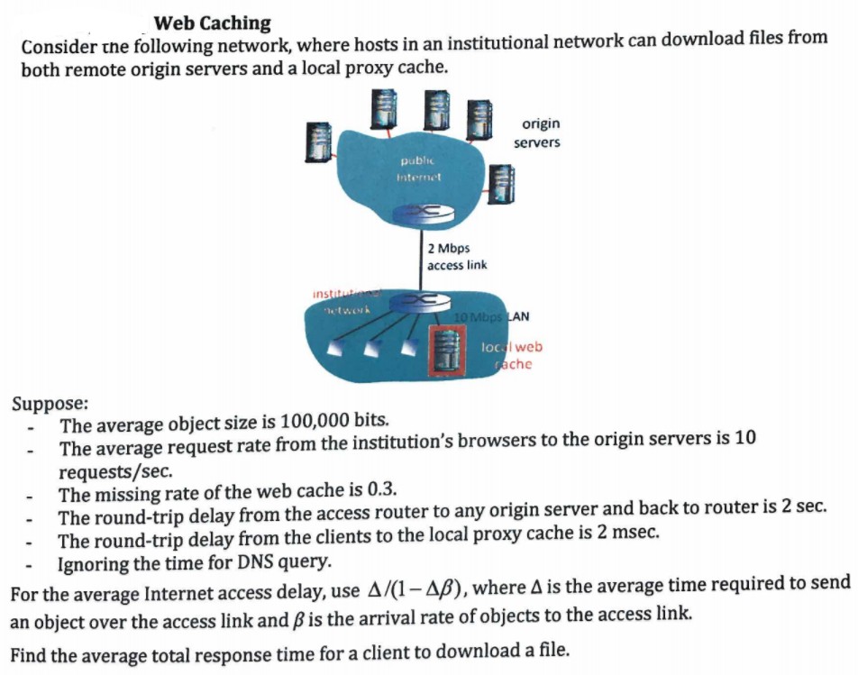 Solved: Web Caching Consider Tne Following Network, Where