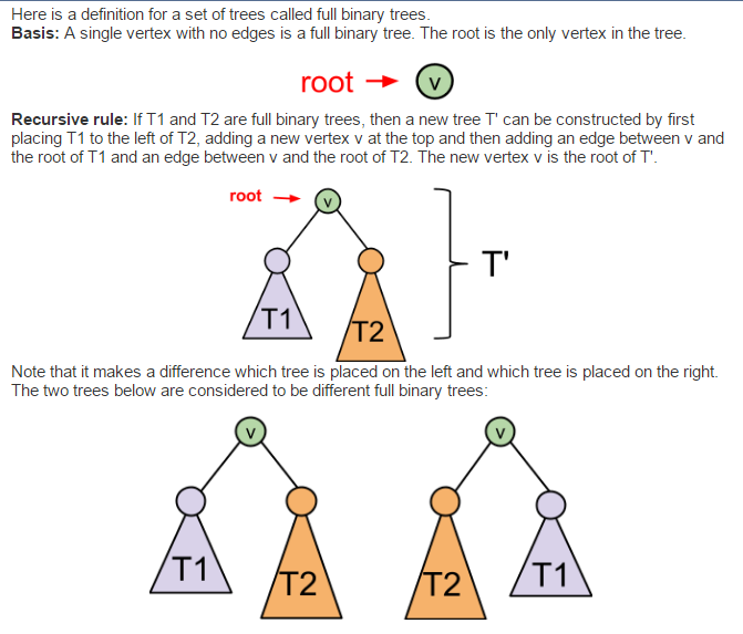 Solved: (a)Draw All Possible Full Binary Trees With 3 Or F