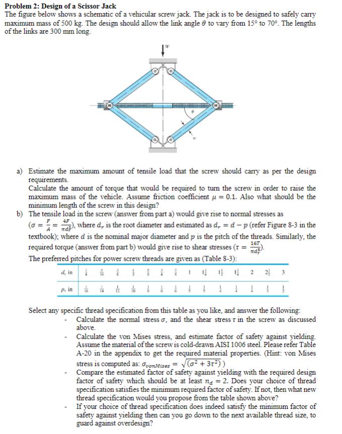 Solved: Problem 2: Design Of A Scissor Jack The Figure Bel