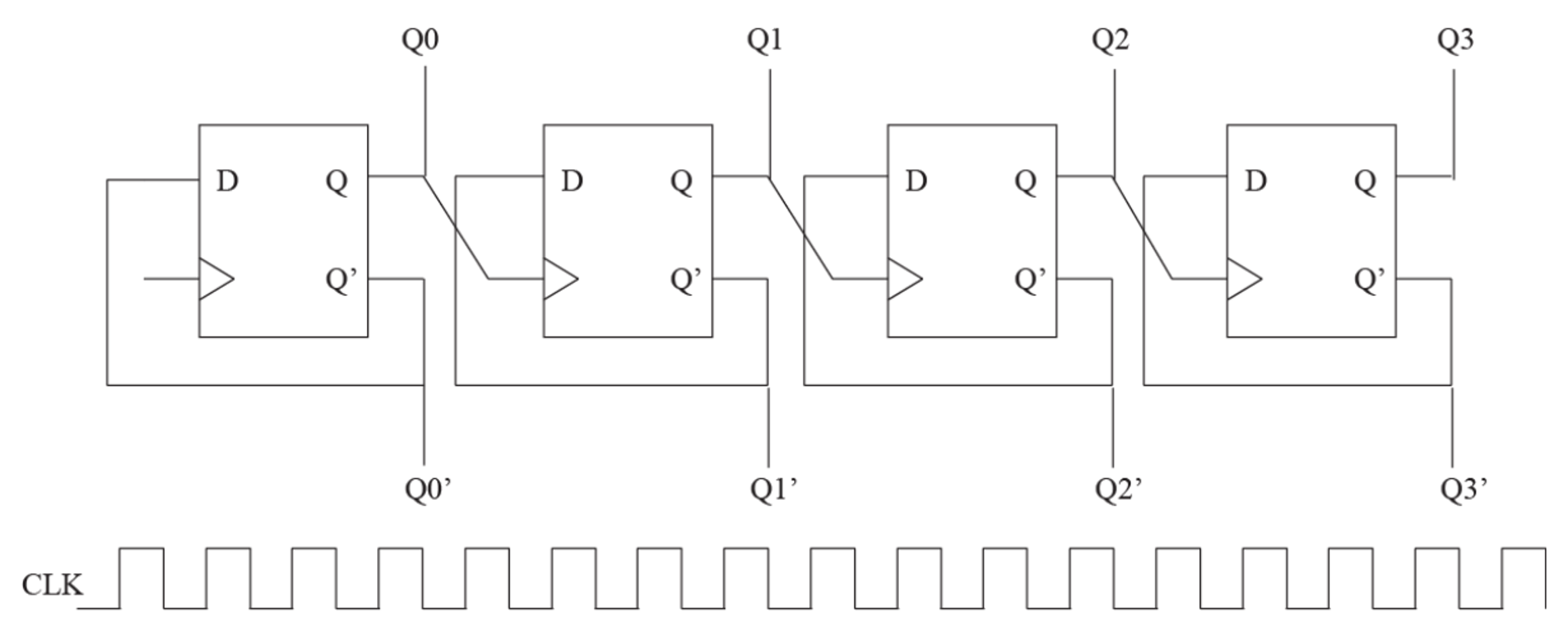 Solved Assume The Circuits Below Use Positive Edge Trigge Circuit Diagram Of D Flip Flop Now Each Has An Active Low Reset Input That Would Force Output Q To Go 0 Immediately Describe Logic Could Be Applied