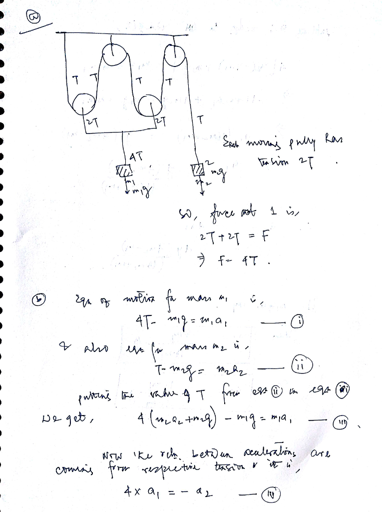 solved consider system of pulleys shown below imagine tha  im a