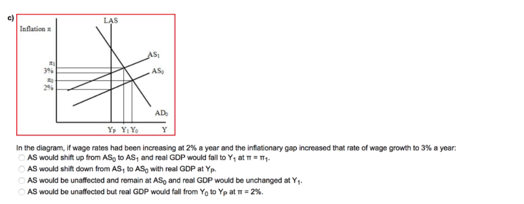 Solved C Las Inflation Si 396 As 2 Ad In The Diagr