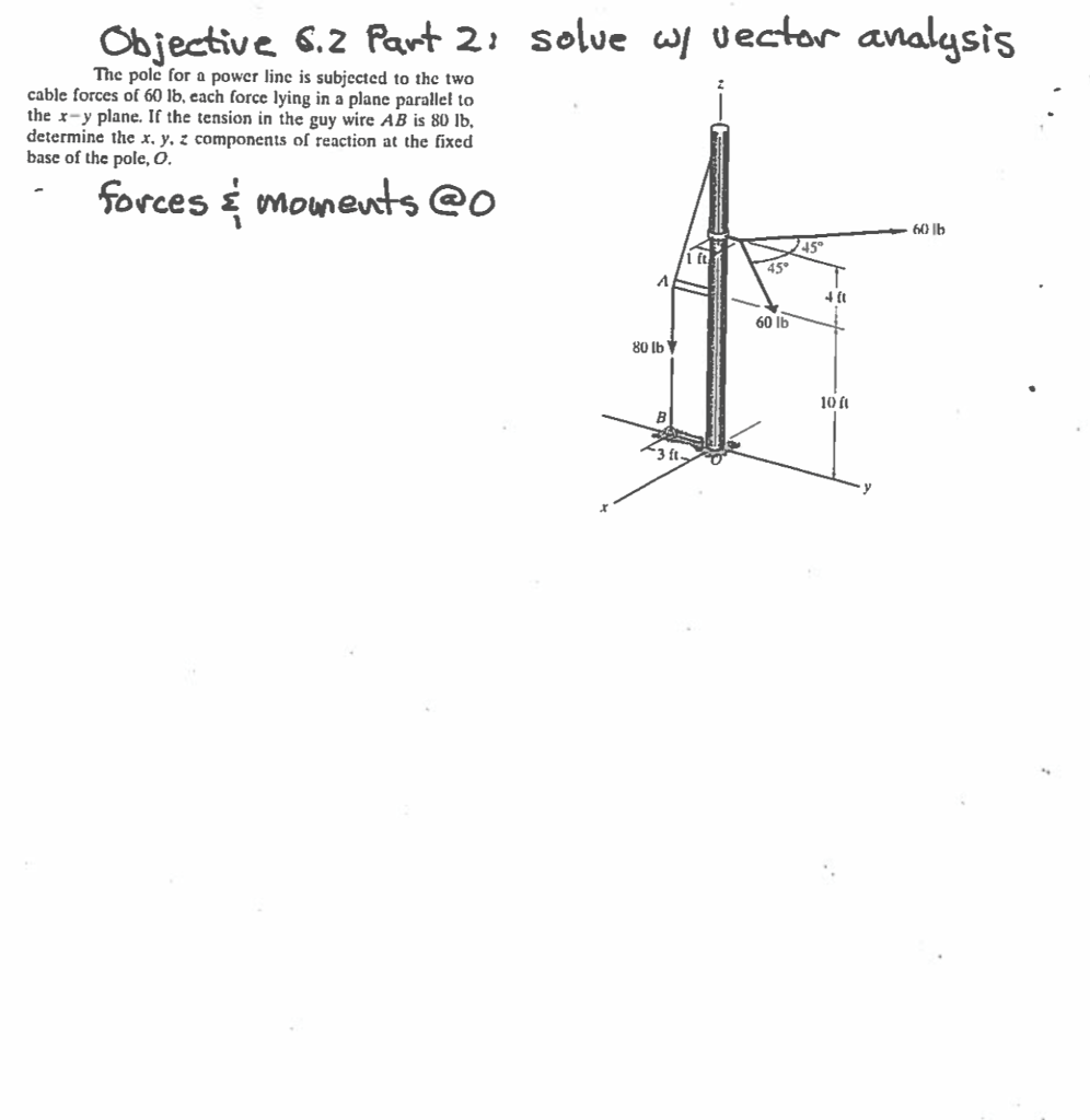Solved Objective S2 Fat 21 Solue A Uetor Analysis The Po Power Line Wiring Diagram Pole For