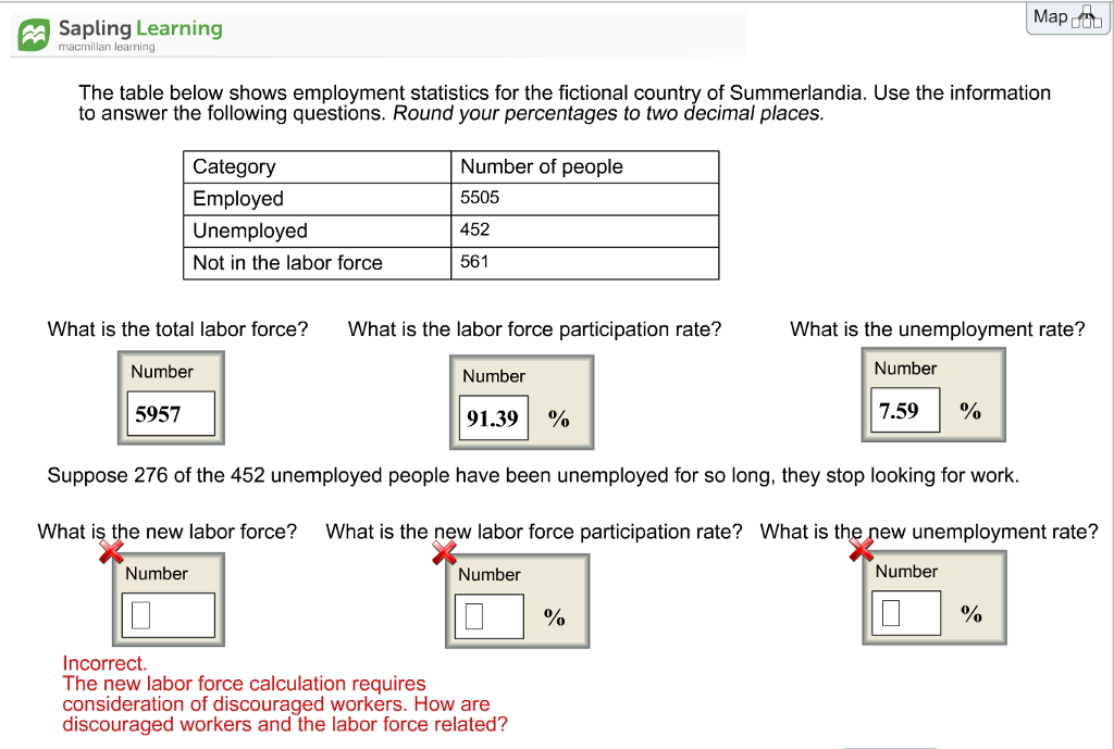 Question The Table Below Shows Employment Statistics For The Fictional Country Of Summerlandia Use The In