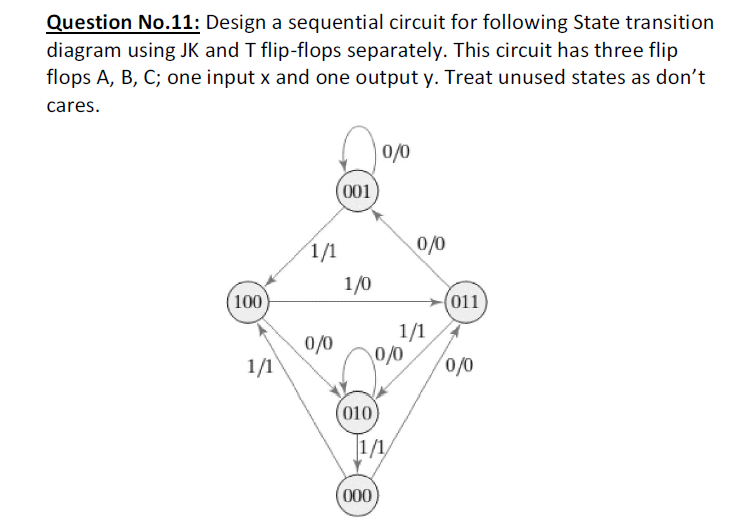 T Flip Flop Circuit Diagram | Solved Design A Sequential Circuit For Following State Tr
