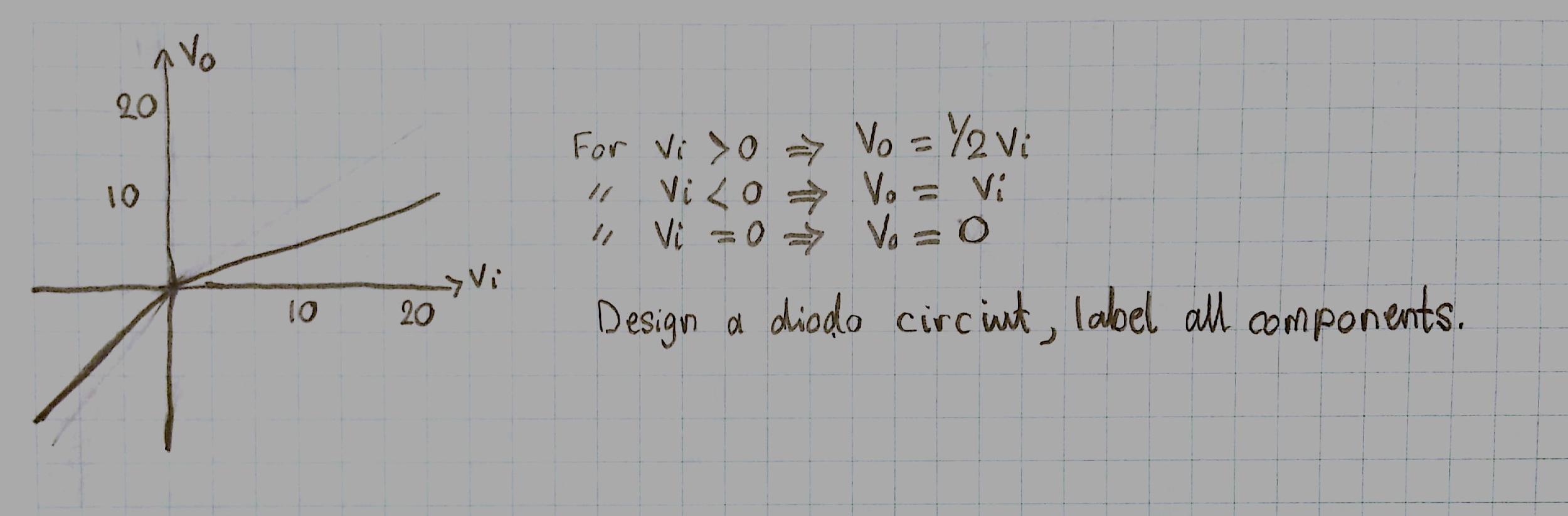 Solved For V I 0 1 2 Fo Description Diode Circuit Symbolpng Design A