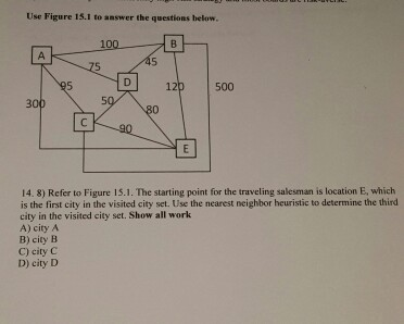 Solved: Use Figure 15 1 To Answer The Questions Below  14