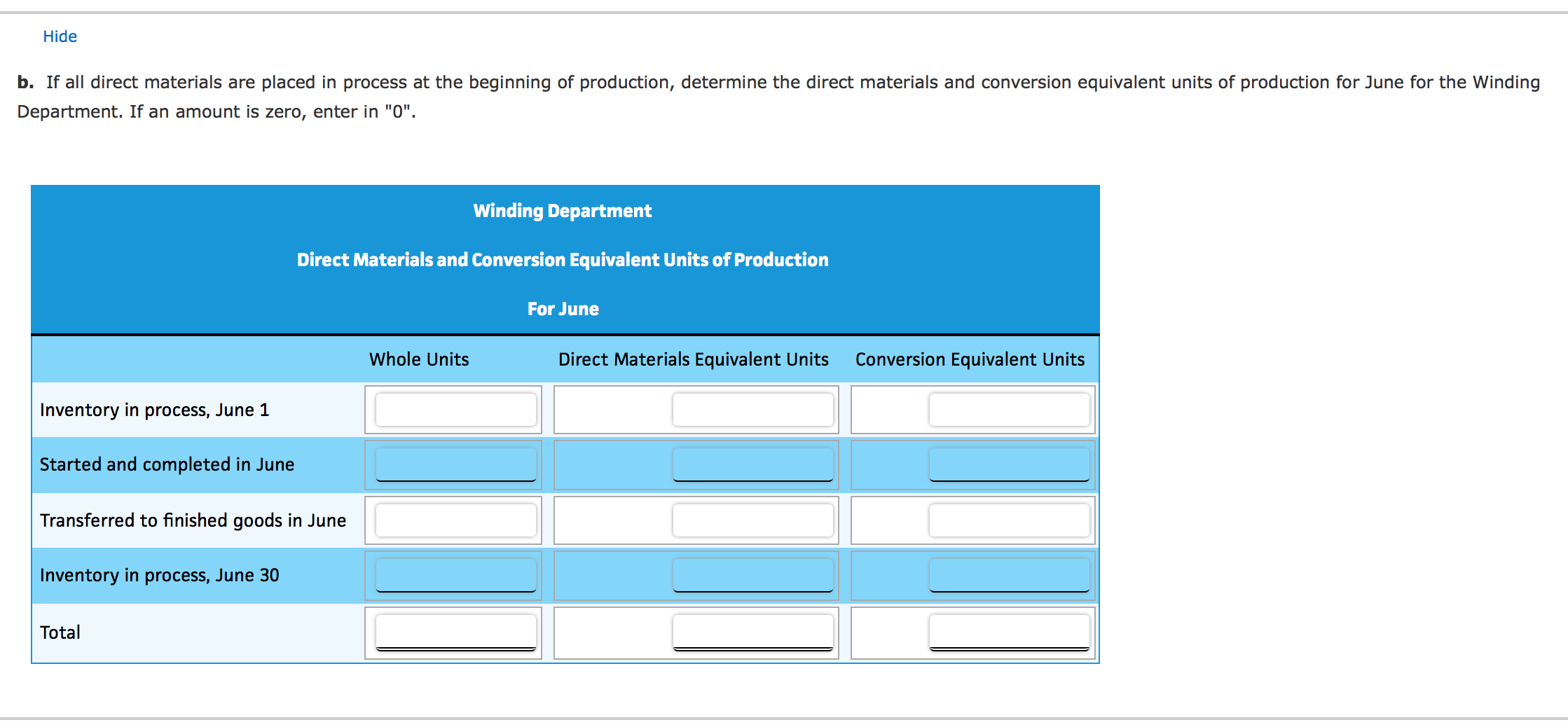 Solved: Units Of Production Data For The Two Departments O ...