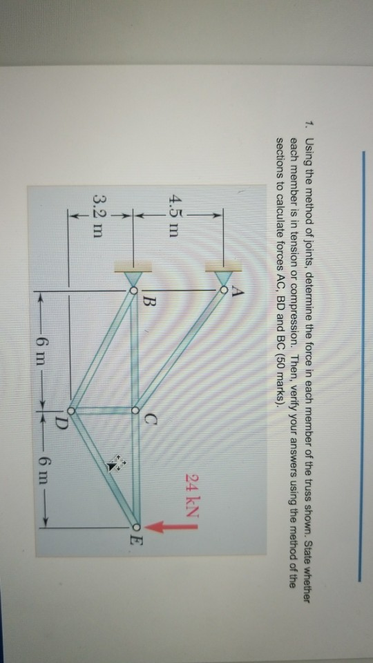 Solved: Using The Method Of Joints, Determine The Force In ...