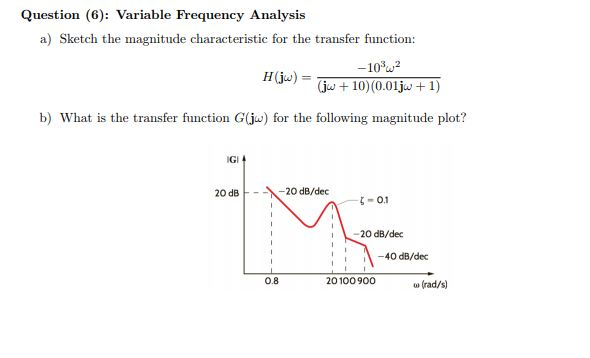 Solved question 6 variable frequency analysis a sketc question 6 variable frequency analysis a sketch the magnitude characteristic for the ccuart Choice Image