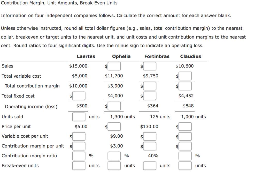 Contribution margin calculator free