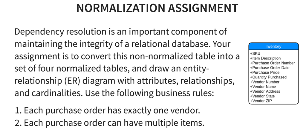 assignment 2 normalization