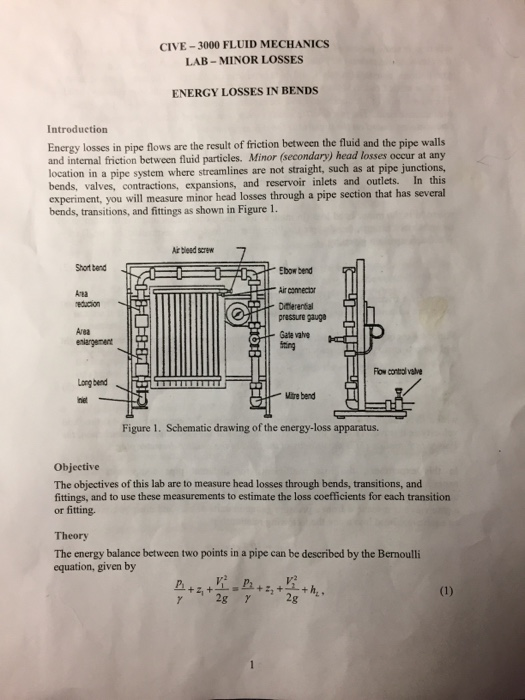 energy losses in pipes lab report
