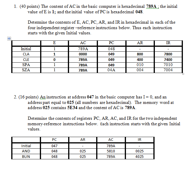 Solved 1 The Content Of Ac In The Basic Computer Is Hexa