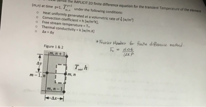 Solved: Derive The IMPLICIT 2D Finite Difference Equation