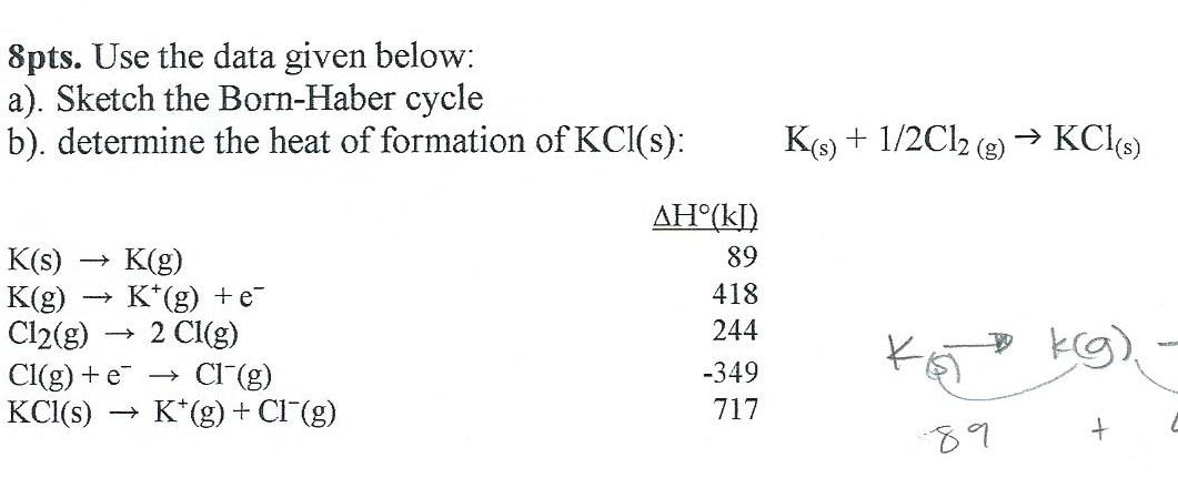 Chemistry Archive November 12 2014 – Heat of Formation Worksheet