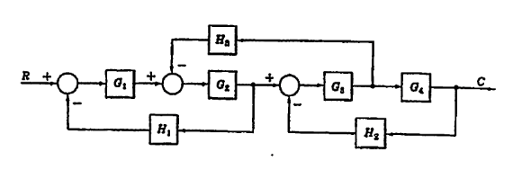 find c/r for the following system using block diagram reduction rules