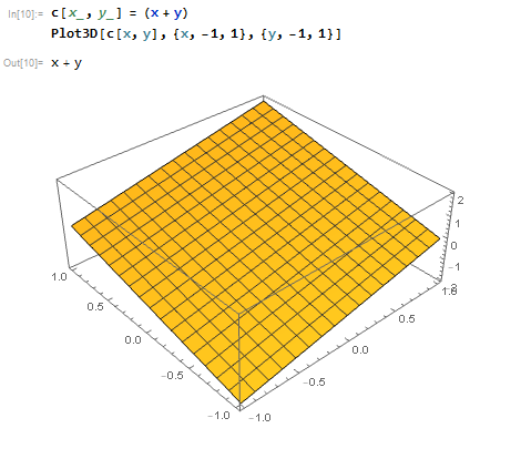 Solved: Write About 3D Graph Of B(x,y)=x+y You Should Care