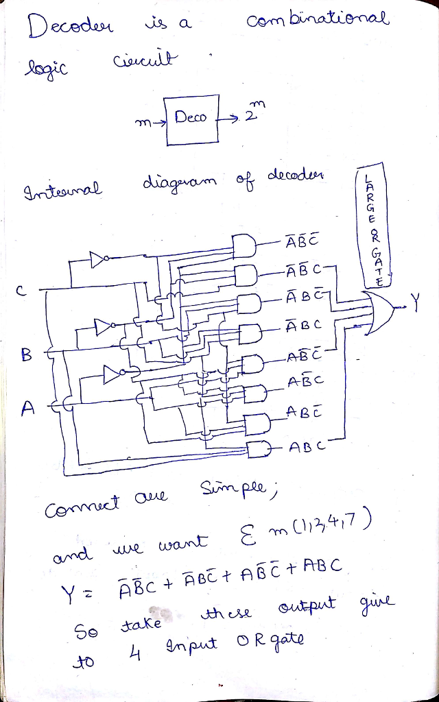 8 1 Multiplexer Logic Diagram