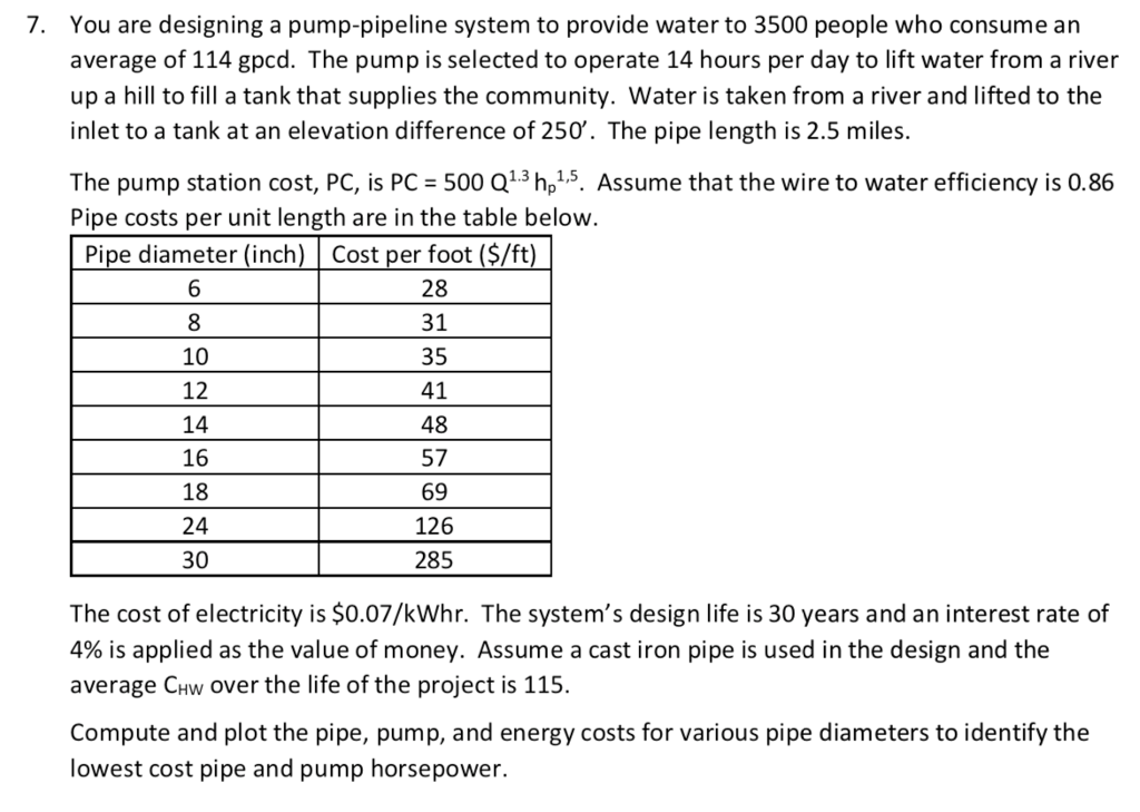 Solved: 7  You Are Designing A Pump-pipeline System To Pro