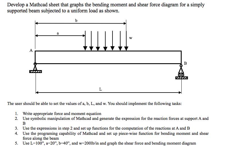 Solved Develop A Mathcad Sheet That Graphs The Bending Mo