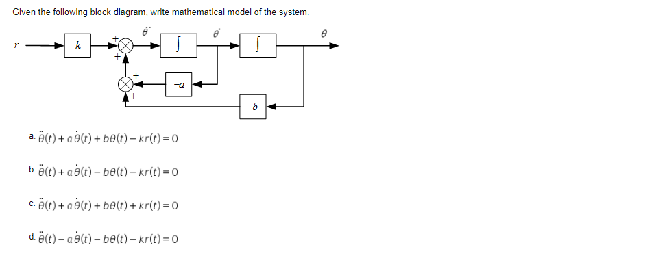Solved: Given The Following Block Diagram, Write Mathemati... | Chegg.comChegg