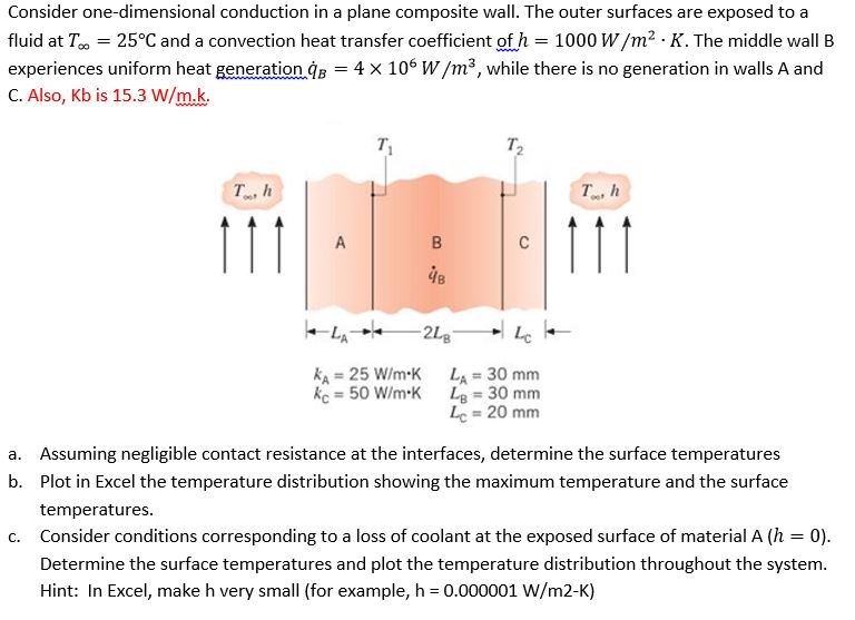 Solved: Consider One-dimensional Conduction In A Plane Com