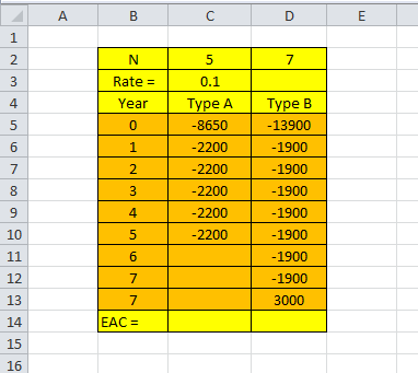 Solved: Example Equivalent Annual Worth With Different Liv
