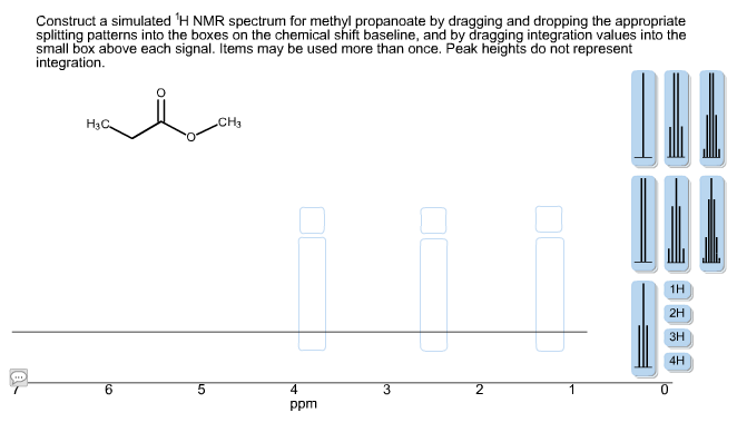 Solved: Construct A Simulated 1H NMR Spectrum For Methyl P