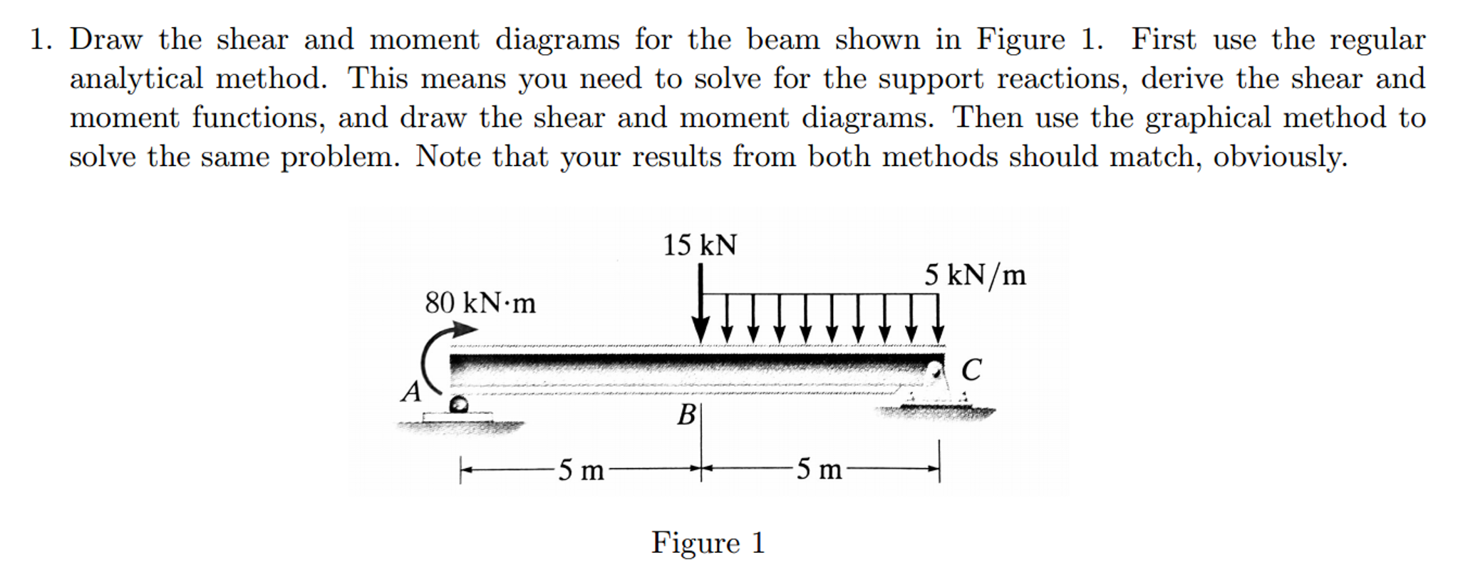 Solved Draw The Shear And Moment Diagrams For Beam Sh Diagram Beams