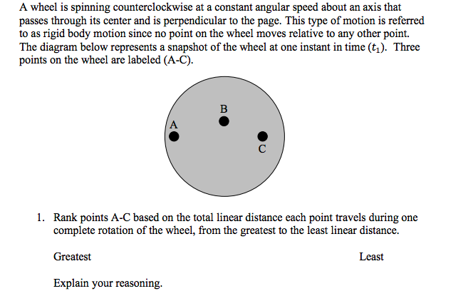 Solved: A Wheel Is Spinning Counterclockwise At A Constant