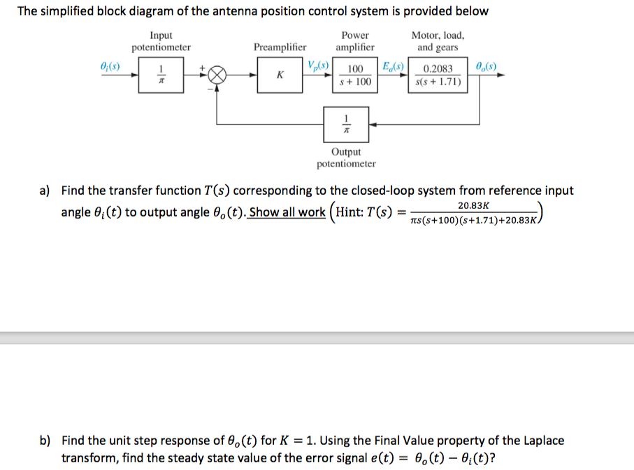 Solved: The Simplified Block Diagram Of The Antenna Positi ...