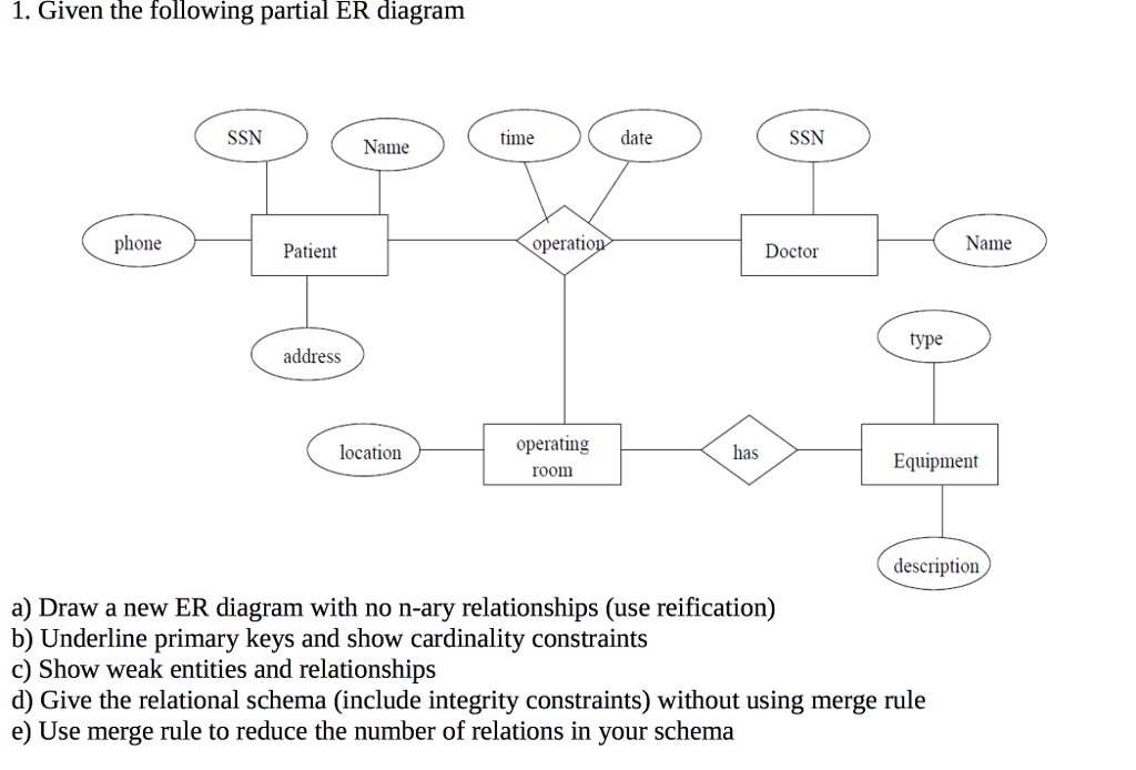 Solved A Draw A New Er Diagram With No N Ary Relationshi