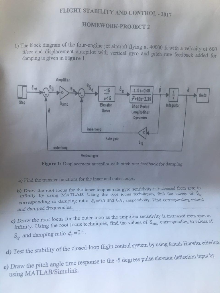 Flight Stability And Control 2017 Homework Project 2 Engine Diagram Block Of The Four