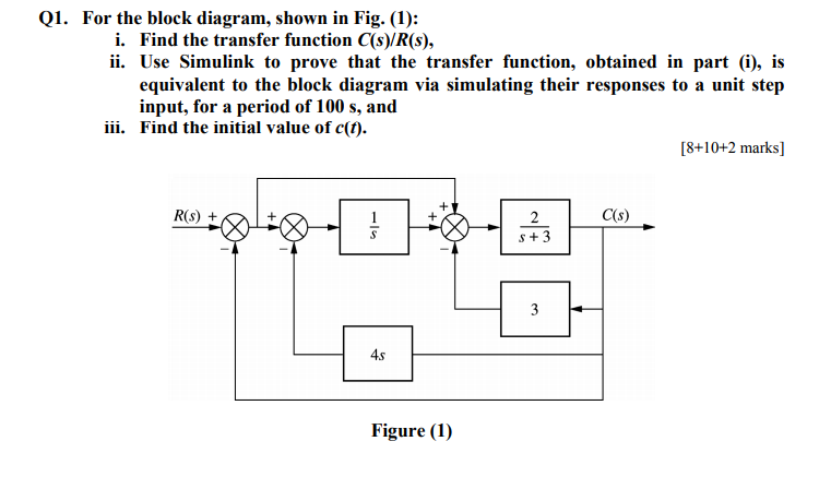 Solved: Q1. For The Block Diagram, Shown In Fig. (1) I. Fi ... on pneumatic system diagram, baseband block diagram, process diagram, functional diagram, laplace transform block diagram, data flow diagram, deconvolution block diagram, difference equation block diagram, integrator block diagram, control block diagram, signal block diagram, system context diagram, brain structures and functions diagram, pid controller block diagram, gain scheduling block diagram, function allocation diagram, differential equation block diagram, temperature control loop diagram, piping and instrumentation diagram, furnace air flow direction diagram,