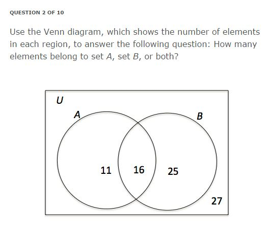 Solved Use The Venn Diagram Which Shows The Number Of El