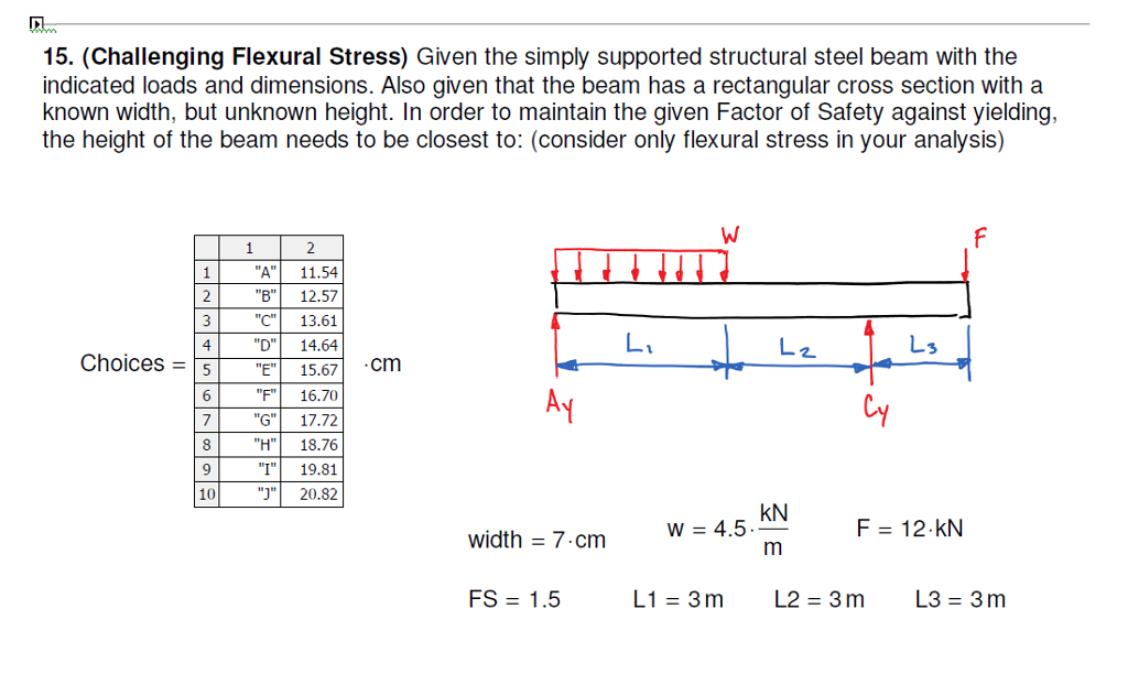 Solved: 15  (Challenging Flexural Stress) Given The Simply