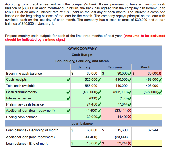 1 Month Loan Www 1monthloan Co Uk: Solved: According To A Credit Agreement With The Company's