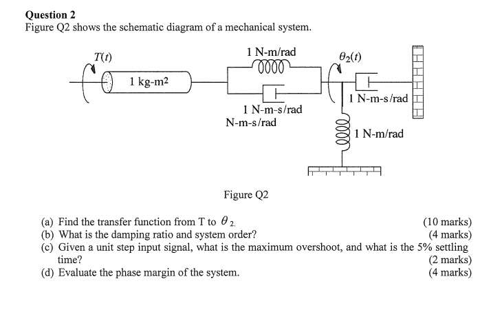 Solved: Question 2 Figure Q2 Shows The Schematic Diagram O ... on object diagram, data flow diagram, piping and instrumentation diagram, circuit diagram, straight line diagram, process flow diagram, block diagram, activity diagram, one-line diagram,