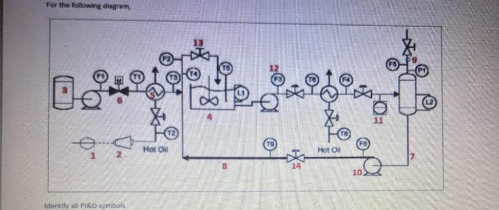 Solved Pid Symbol Number 1 A Plug Pid Symbol Number 2