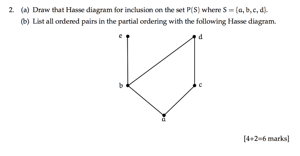 Solved Draw That Hasse Diagram For Inclusion On The Set P Chegg Com