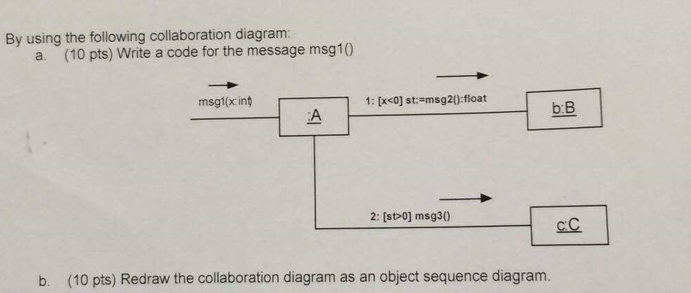 Solved kindly solve the question in steps preferably on p by using the following collaboration diagram a 10 pts write a code ccuart Choice Image