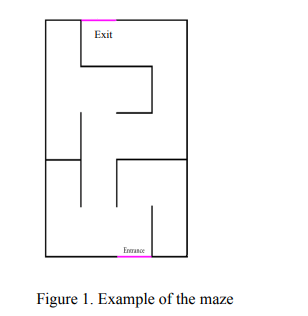 Solved: Design An Autonomous Maze Solving Mobile Robot Usi