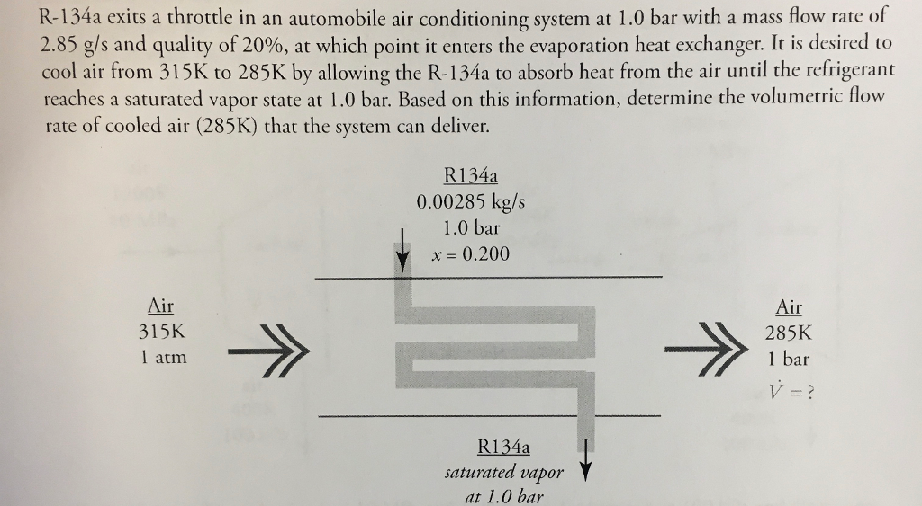 In The Thermodynamics Problem I Need Help With Sol