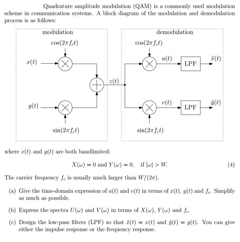 Solved: Quadrature Amplitude Modulation (QAM) Is A Commonl... | Chegg.comChegg