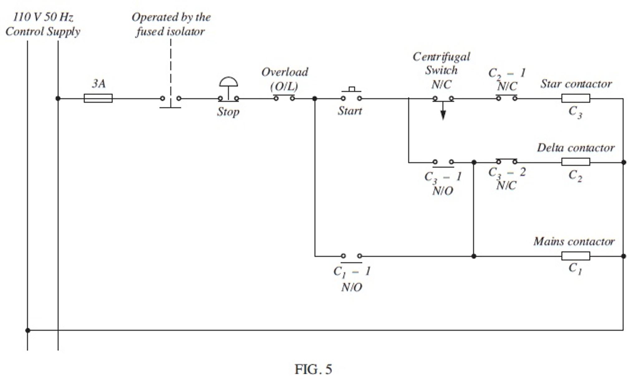 The Circuit Of Figure 4 Shows A 3 Phase Star Delt 5 Delta Starter Control Wiring Diagram Input And Output Designation Tables May Be Drawn Up Or Alternatively Component Designations Can Indicated Alongside Chosen Plc